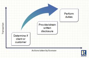 Steps_Towards_Agency_Compliance_-_VAR